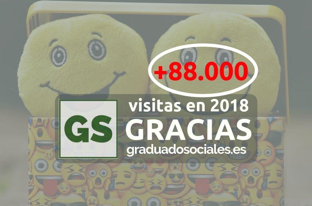 GRADUADOSOCIALES.ES: 88.000 visitas en 2018