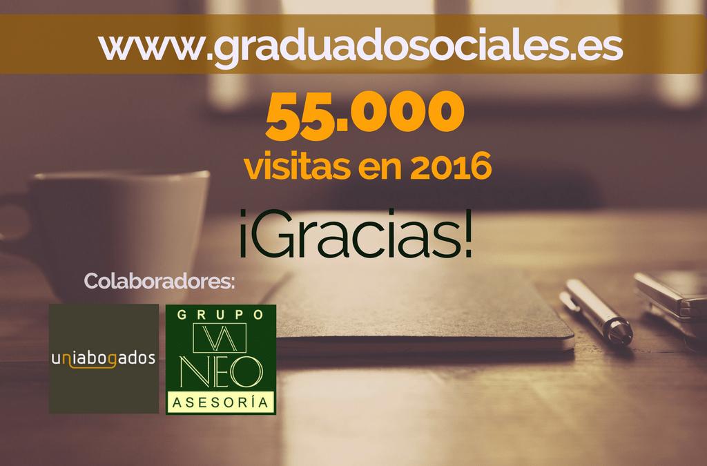 GraduadoSociales.es: 55.000 visitas en 2016